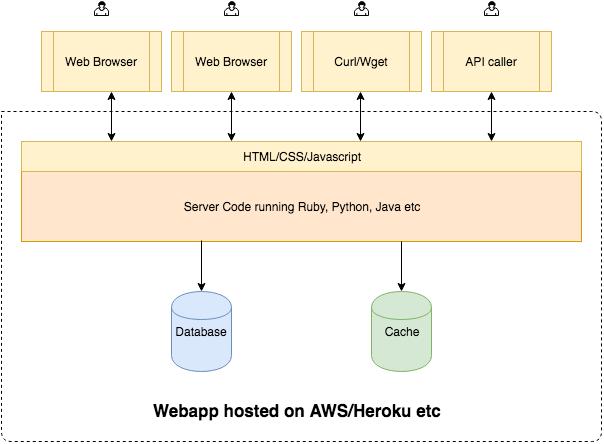 Ethereum for web developers