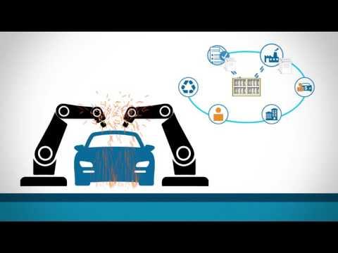 IBM Blockchain Car Lease Demo