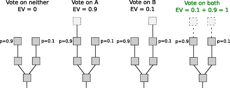 ethereum/wiki
