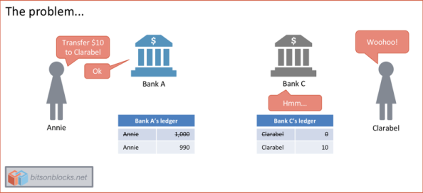 A gentle introduction to interbank payment systems